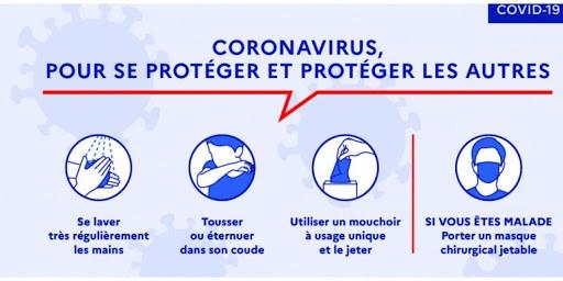 Covid 19 | Protégeons – nous